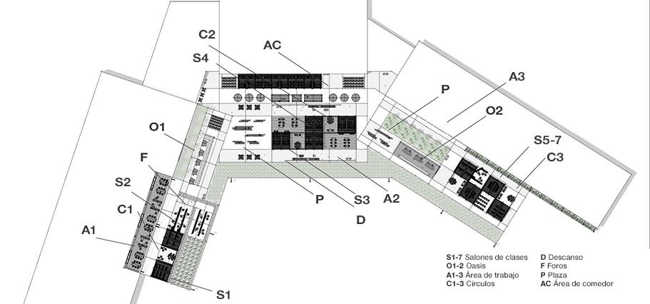 Plano del sitio de la escuela secundaria